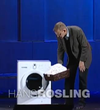 hans rosling washing machine