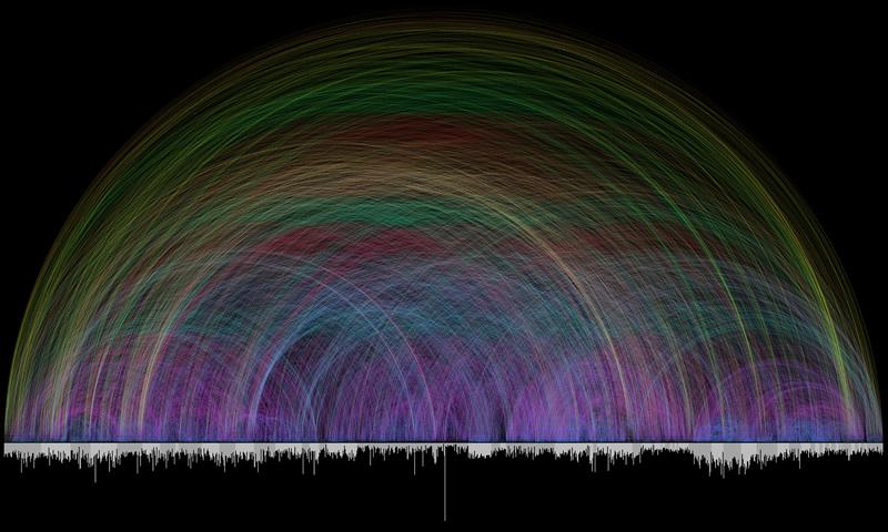 视觉复杂性:信息时代的绘图模式 - 玉山高并两峰寒 - 玉山高并两峰寒的博客