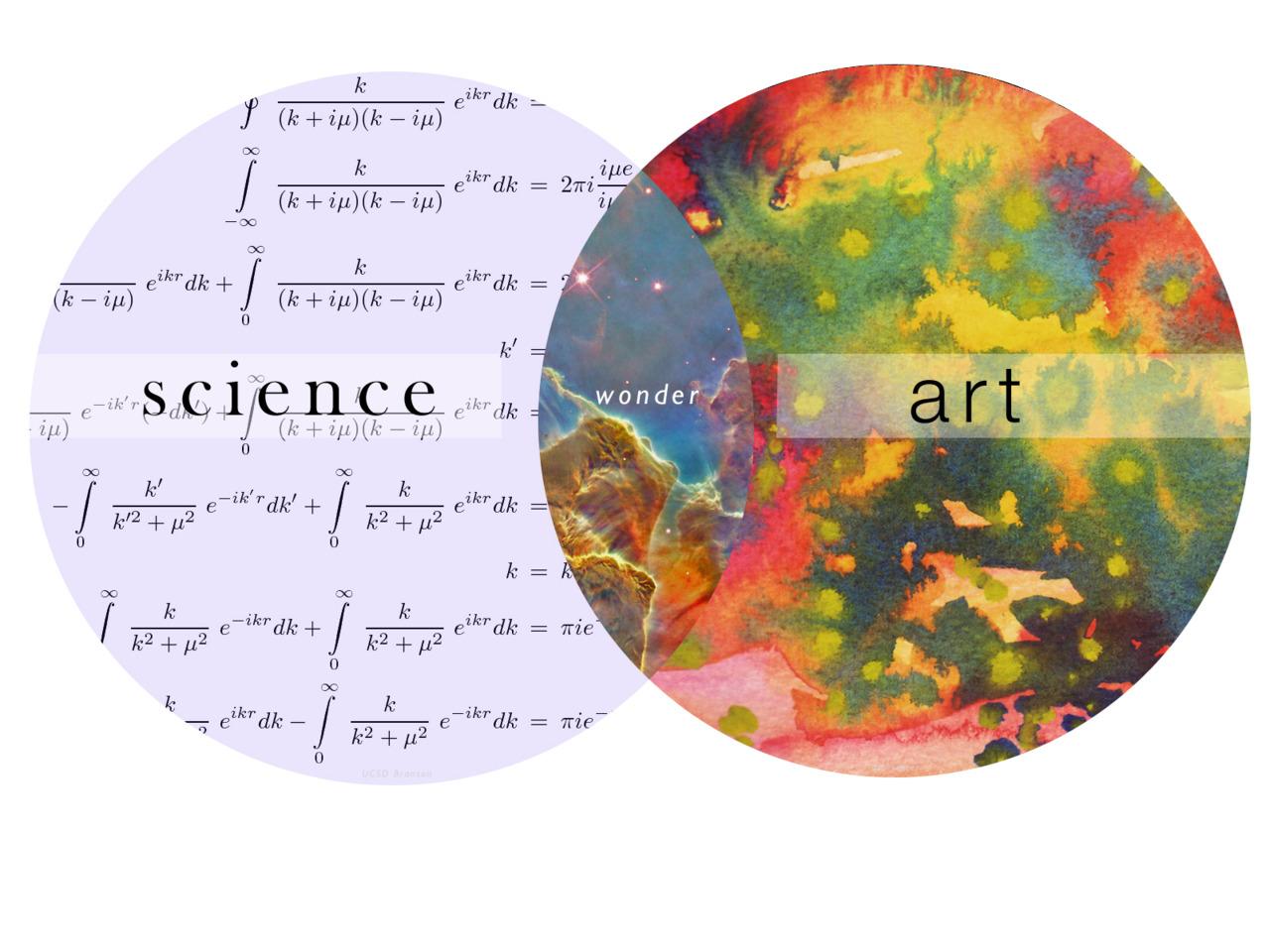 Internet research - Magazine cover