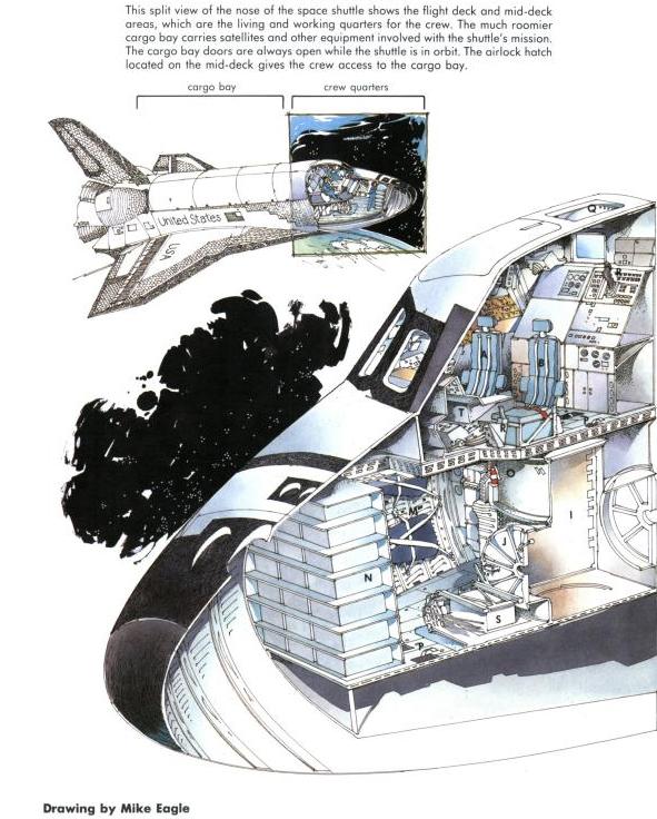 space shuttle interior design - photo #23