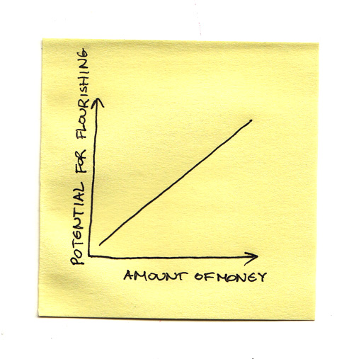 Buy Literary Analysis Essay - Money can buy happiness essay - Write My ...