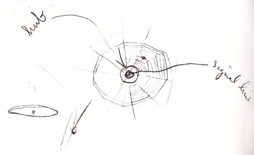 E. B. White's drawings of the vectors of the web-spinning process. Click image for more.