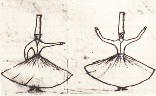 Dervish Dance Drawing Whirling Dervishes at Pera