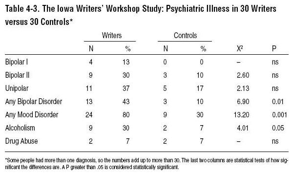 case study schizophrenia beautiful mind